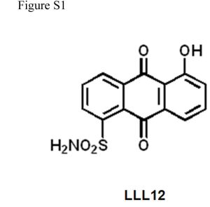 Chemical formula of LLL12. Credit: Neoplasia